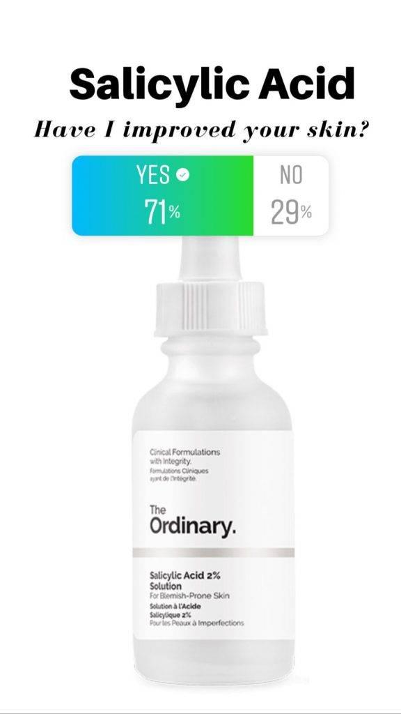 Salicylic Acid Reviews