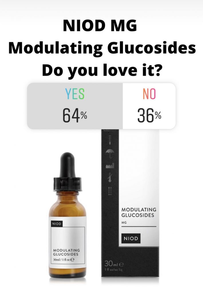 NIOD Modulating Glucosides Reviews