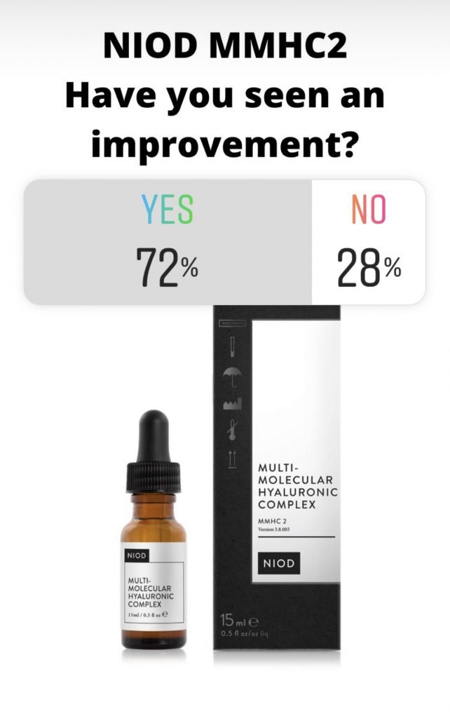 NIOD MMHC2 Reviews