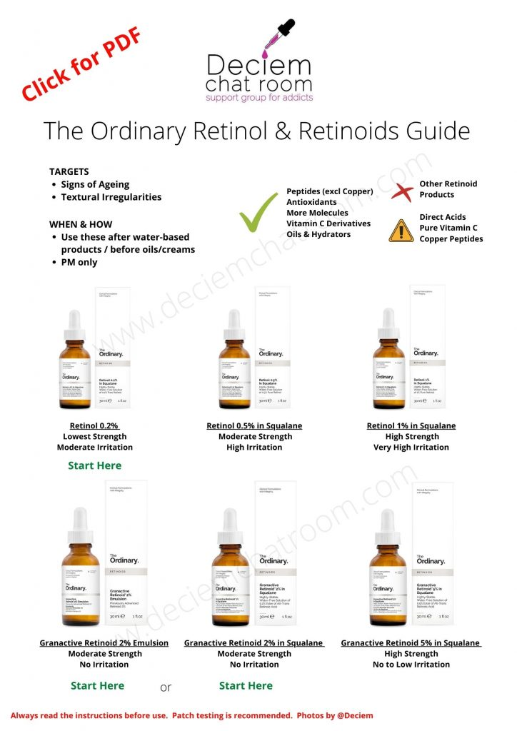 Easy Guide To The Ordinary Retinol & Retinoids