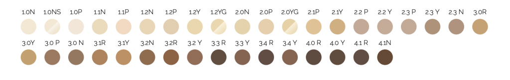 The Ordinary Concealers 36 shades