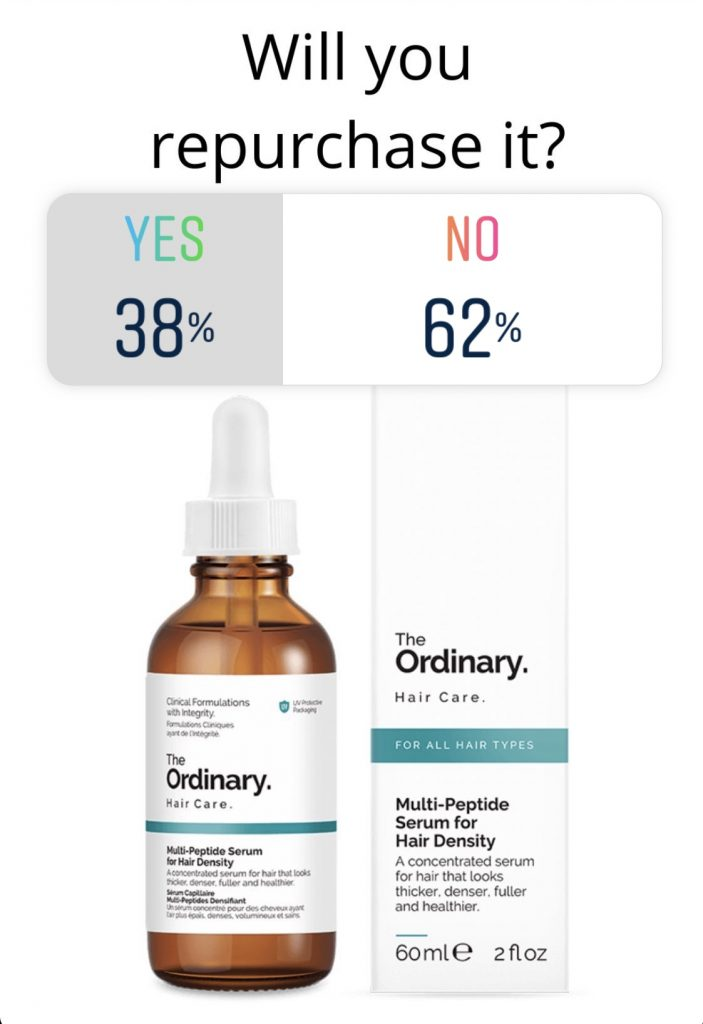 The Ordinary Multi-Peptide Hair Serum Reviews